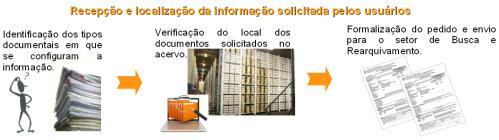 2013.10.16 DIDOC - Recepção da Informação (APERS)