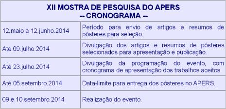 Cronograma XII Mostra de Pesquisa APERS