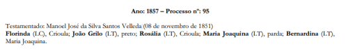 Verbete Inventário Manoel Velleda
