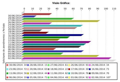 2014.07.02 APERS em Números - Gráfico