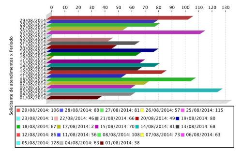 2014.09.03 APERS em números