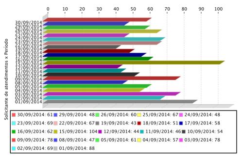 2014.10.01 APERS em Números