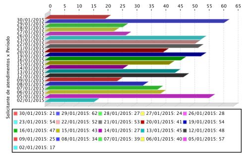 2015.02.04 - APERS em Números
