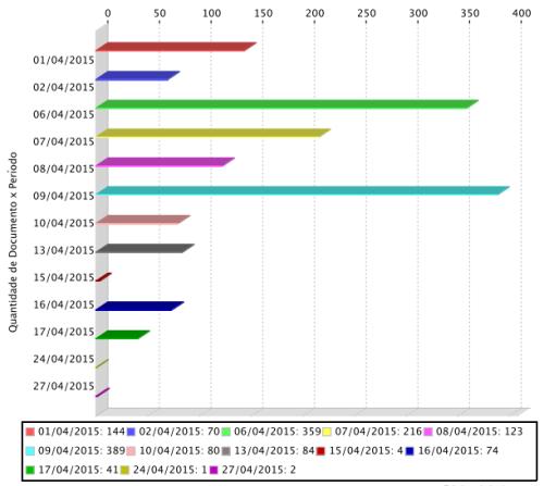 2015.05.06 - APERS em Números