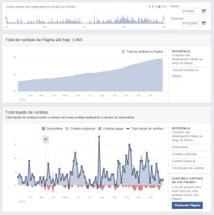 Perfil usuários Facebook
