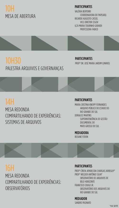 PAPEARQ - Arquivos e Governança_Programação