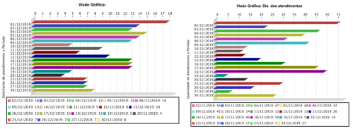 2020.01.08 gráfico apers em numeros Dezembro 2019